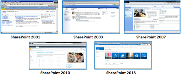 sharepoint services from salzer technologies